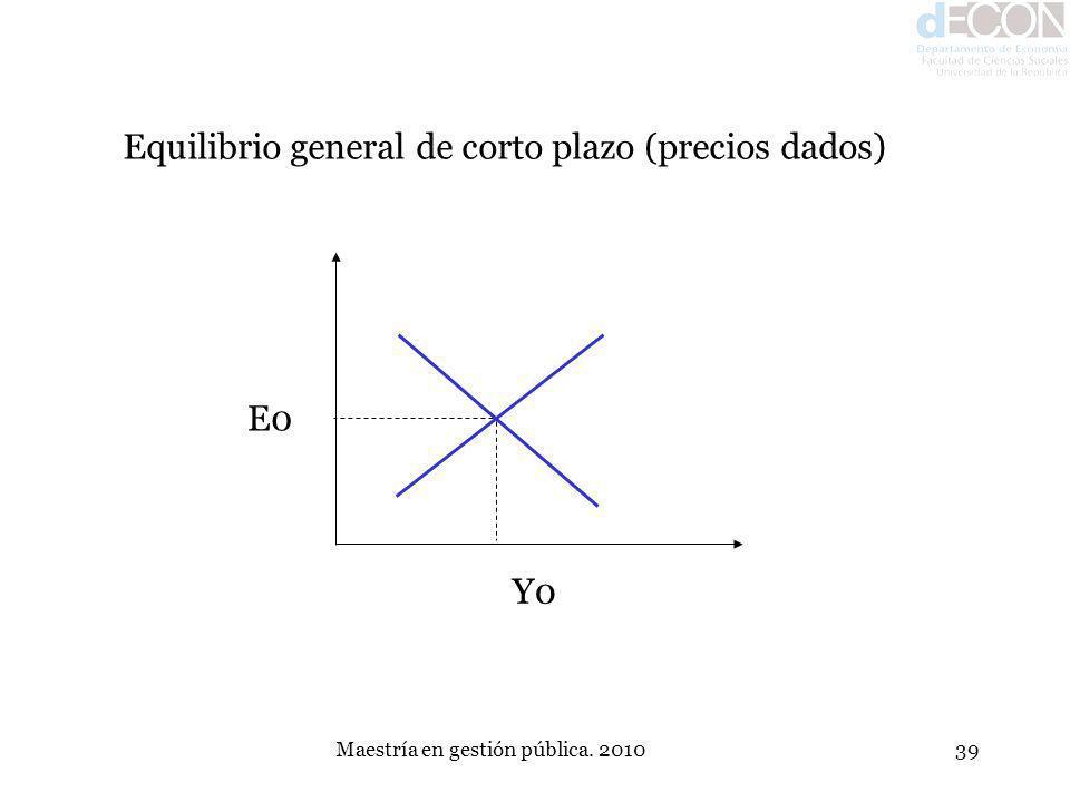 Maestría en gestión pública. 201039 Equilibrio general de corto plazo (precios dados) E0 Y0