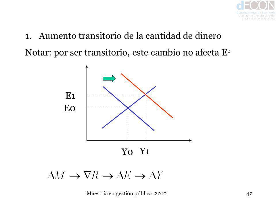 Maestría en gestión pública. 201042 1.Aumento transitorio de la cantidad de dinero Notar: por ser transitorio, este cambio no afecta E e E0 Y0 E1 Y1