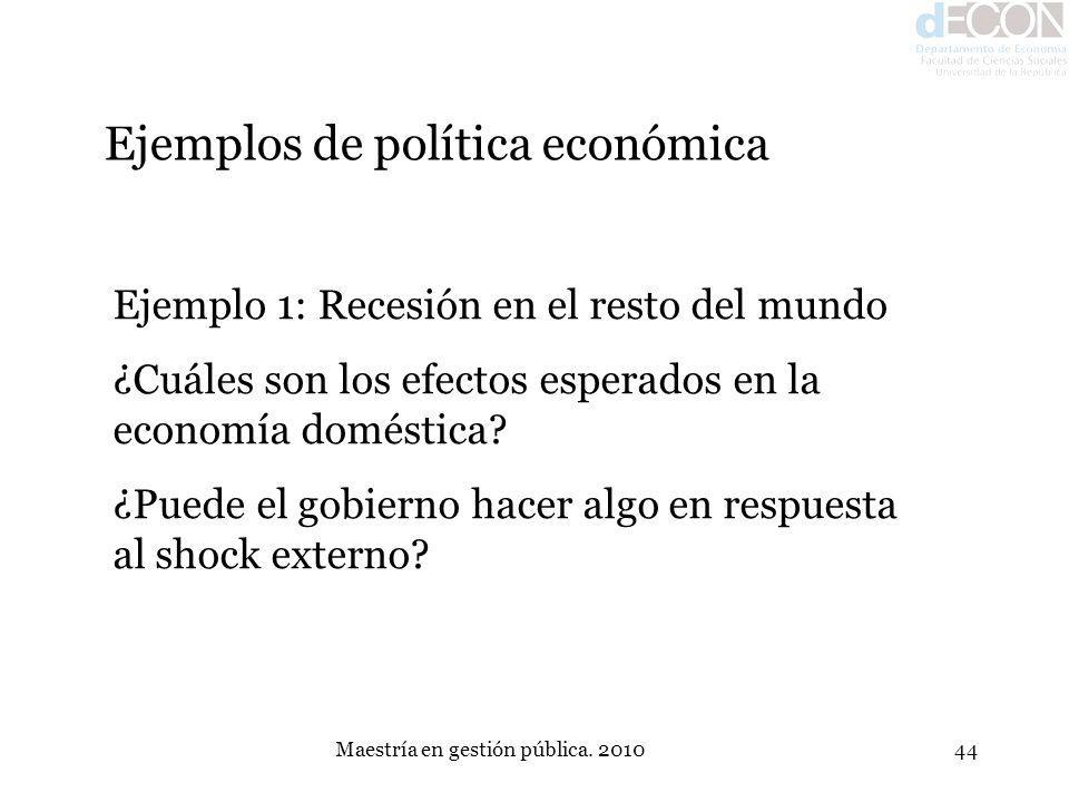 Maestría en gestión pública. 201044 Ejemplos de política económica Ejemplo 1: Recesión en el resto del mundo ¿Cuáles son los efectos esperados en la e