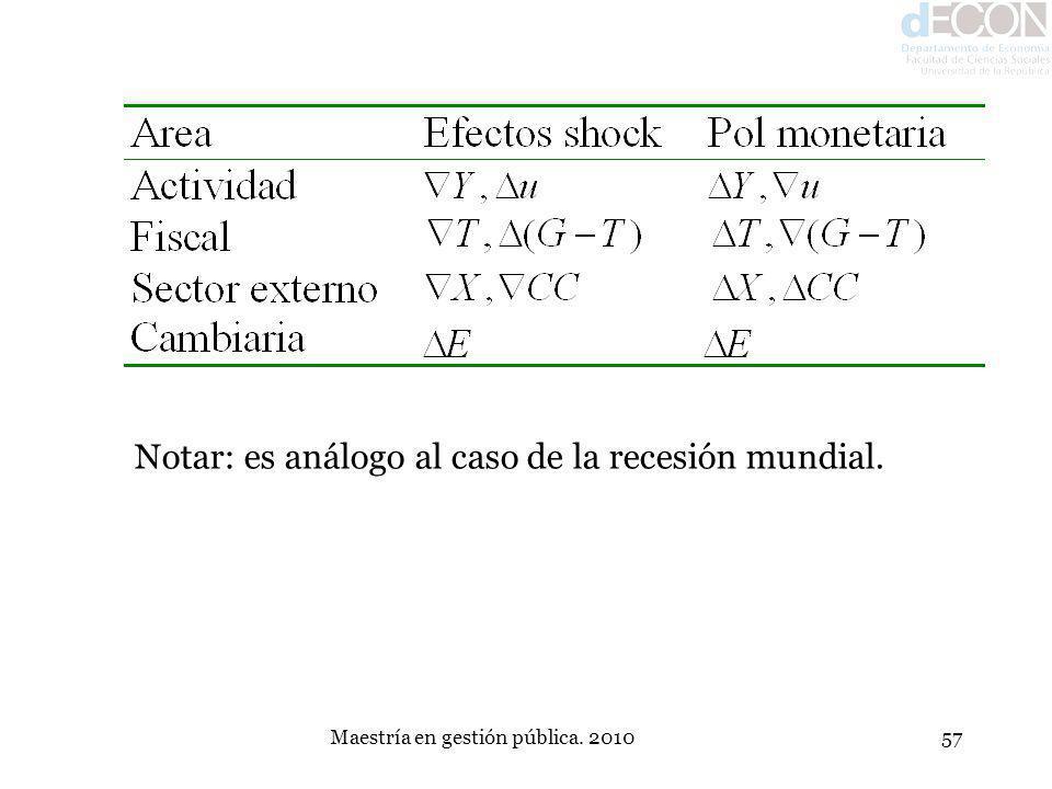 Maestría en gestión pública. 201057 Notar: es análogo al caso de la recesión mundial.