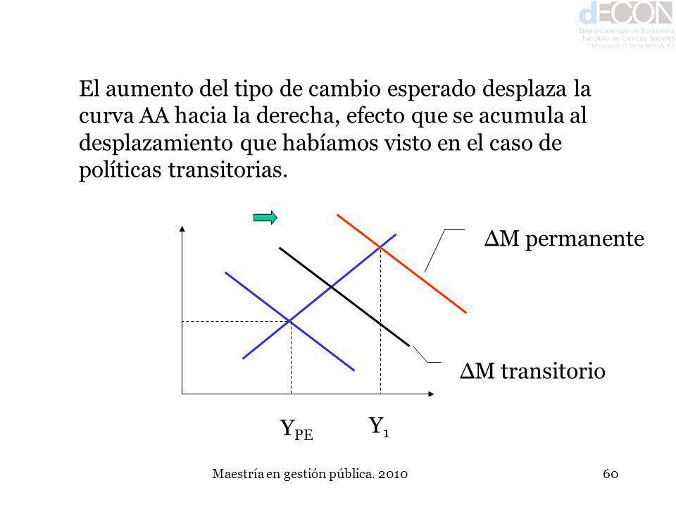 Maestría en gestión pública. 201060 El aumento del tipo de cambio esperado desplaza la curva AA hacia la derecha, efecto que se acumula al desplazamie