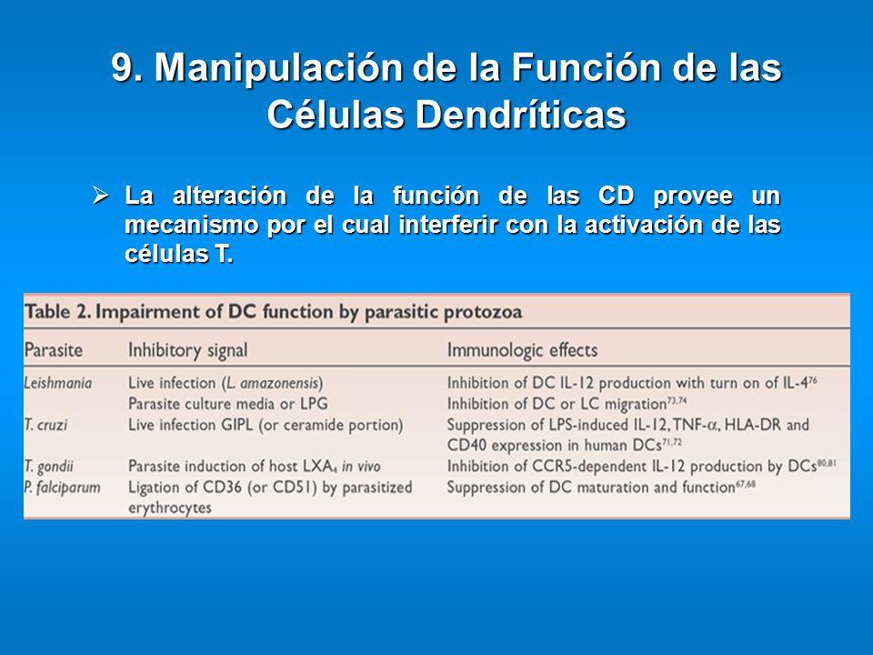 La alteración de la función de las CD provee un mecanismo por el cual interferir con la activación de las células T. La alteración de la función de la