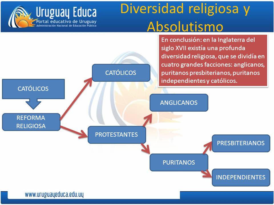 Diversidad religiosa y Absolutismo REFORMA RELIGIOSA CATÓLICOS PROTESTANTES ANGLICANOS PURITANOS PRESBITERIANOS INDEPENDIENTES En conclusión: en la In