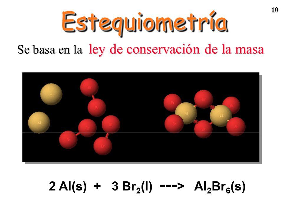 9 EstequimetríaEstequimetría Es el estudio de los aspectos cuantitativos de las reacciones químicas