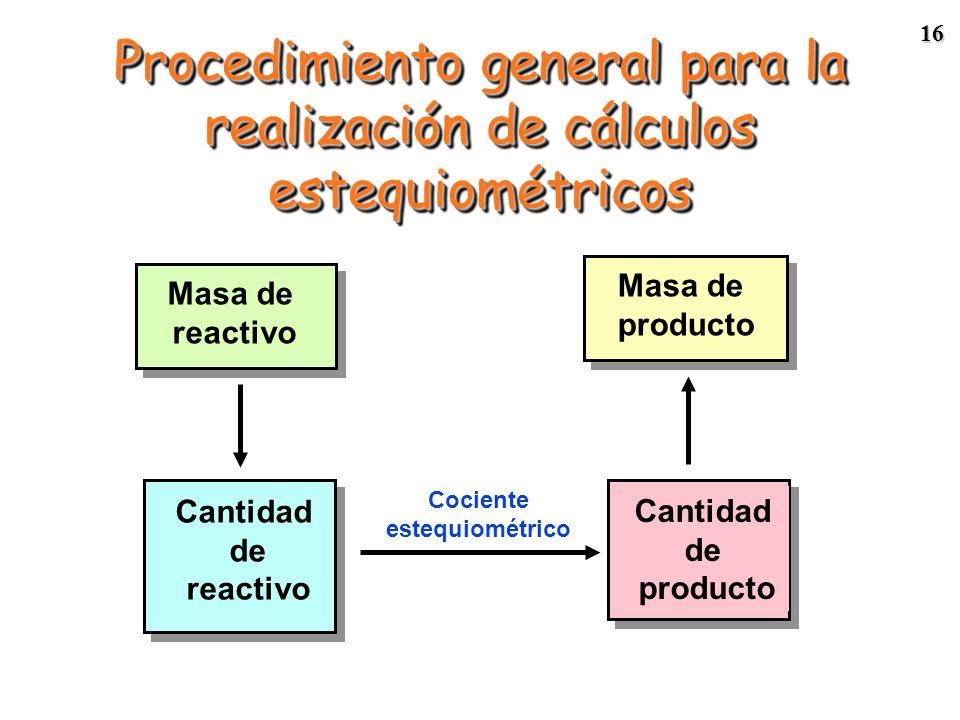 15 454 g de NH 4 NO 3 -- > N 2 O + 2 H 2 O Paso 4 Calcule la masa del producto Estos son los pasos que deben seguirse para resolver un cálculo estequi