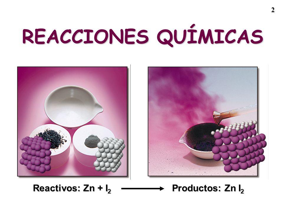 2 REACCIONES QUÍMICAS Reactivos: Zn + I 2 Productos: Zn I 2