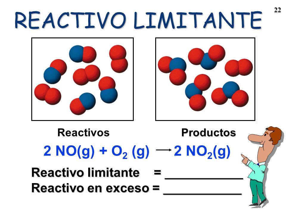 21 REACTIVO LIMITANTE Cuando en una reacción, la cantidad de un reactivo no es suficiente para que el o los otros reaccionen completamente, decimos qu