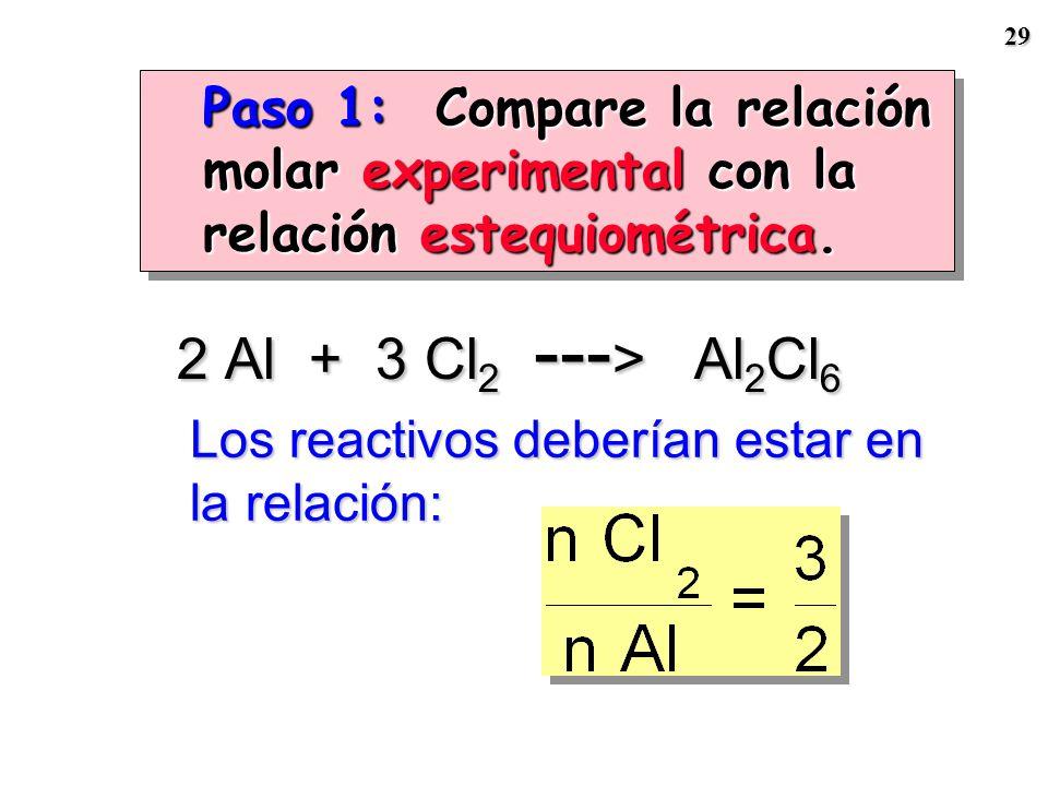 28 Paso 1: Compare la relación molar experimental con la relación estequiométrica.