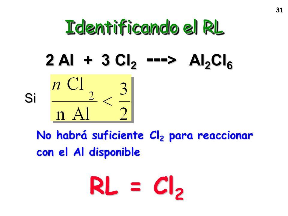 30 Identificando el RL Si No habrá suficiente Al para reaccionar con el Cl 2 disponible 2 Al + 3 Cl 2 --- > Al 2 Cl 6 RL = Al