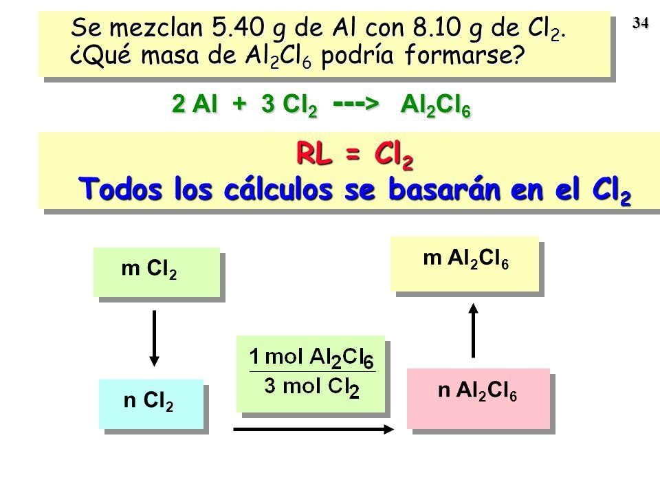 33 ¿Cuál es su relación molar? Este valor sería 3/2, o 1.5/1, si los reactivos estuvieran en relación estequiométrica. RL =Cl 2 2 Al + 3 Cl 2 --- > Al
