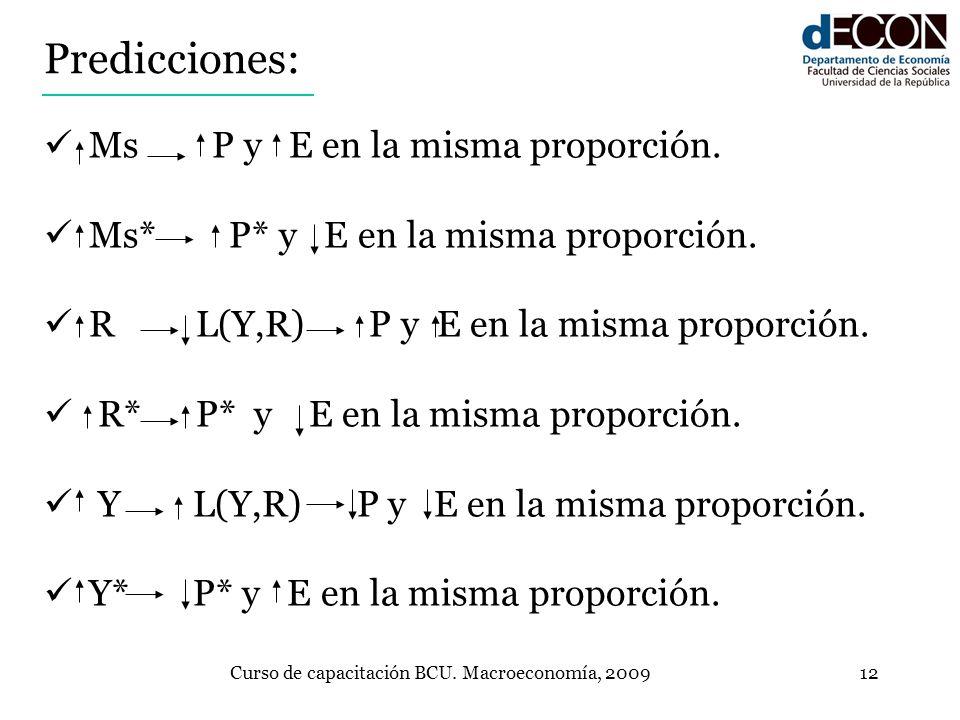 Curso de capacitación BCU. Macroeconomía, 200912 Ms P y E en la misma proporción. Ms* P* y E en la misma proporción. R L(Y,R) P y E en la misma propor