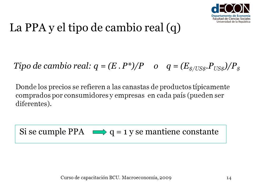 Curso de capacitación BCU. Macroeconomía, 200914 La PPA y el tipo de cambio real (q) Tipo de cambio real: q = (E. P*)/P o q = (E $/US$.P US$ )/P $ Don