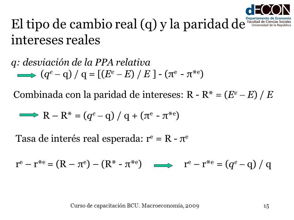 Curso de capacitación BCU. Macroeconomía, 200915 El tipo de cambio real (q) y la paridad de intereses reales q: desviación de la PPA relativa (q e q)