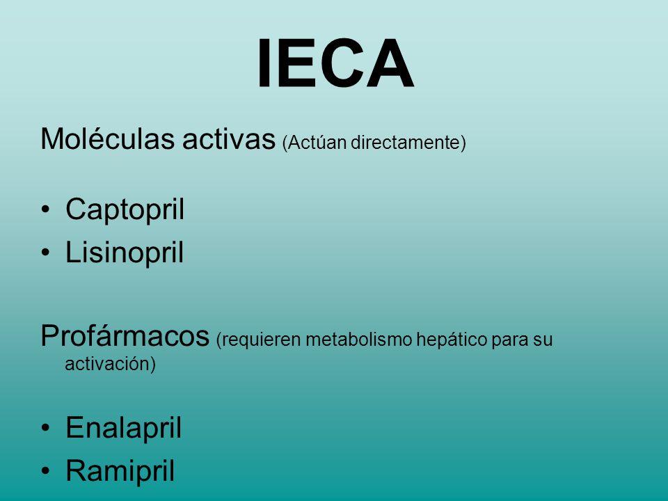 Moléculas activas (Actúan directamente) Captopril Lisinopril Profármacos (requieren metabolismo hepático para su activación) Enalapril Ramipril IECA