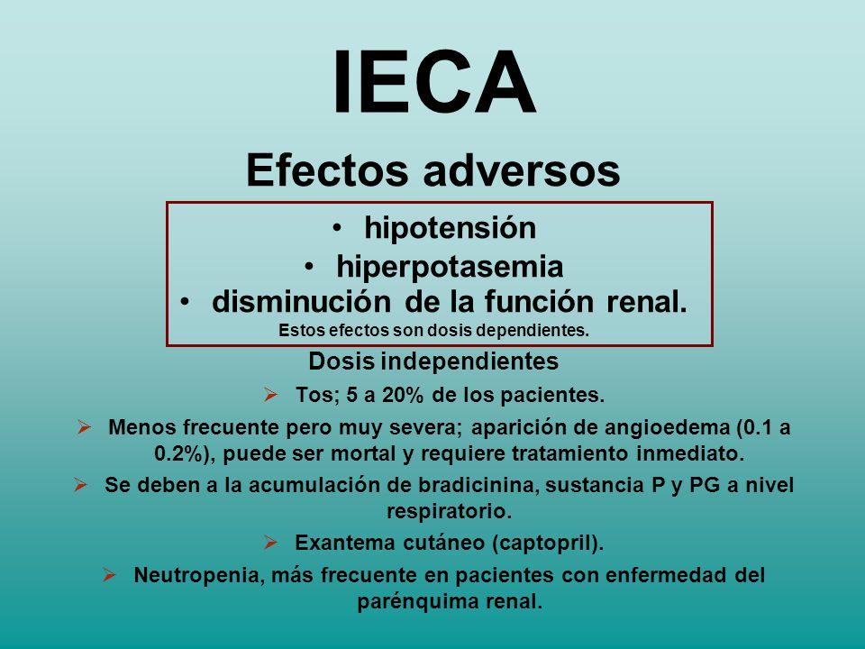 Efectos adversos hipotensión hiperpotasemia disminución de la función renal. Estos efectos son dosis dependientes. Dosis independientes Tos; 5 a 20% d