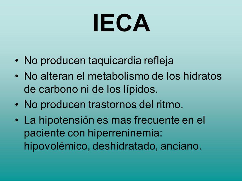 No producen taquicardia refleja No alteran el metabolismo de los hidratos de carbono ni de los lípidos. No producen trastornos del ritmo. La hipotensi