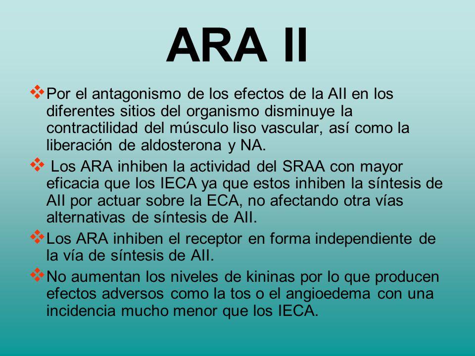 ARA II Por el antagonismo de los efectos de la AII en los diferentes sitios del organismo disminuye la contractilidad del músculo liso vascular, así c