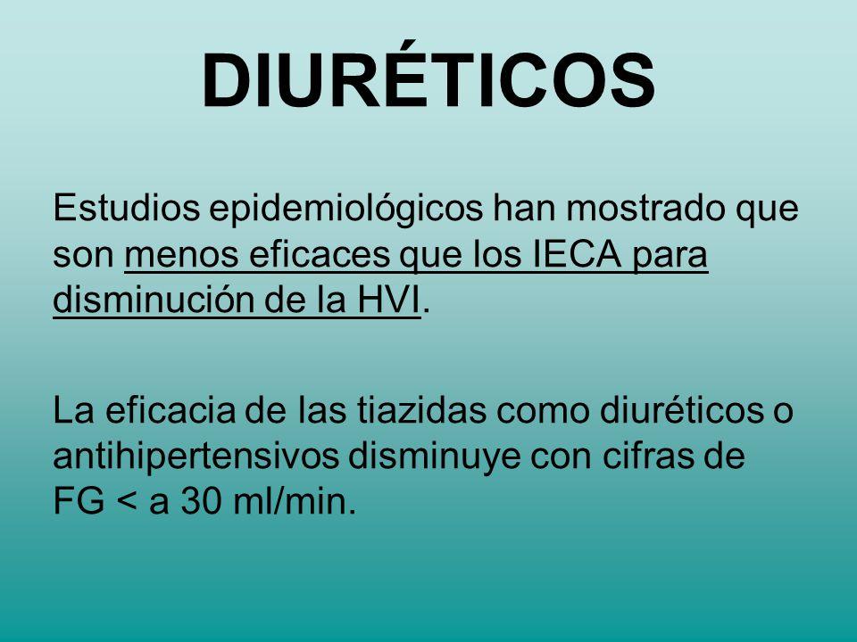 Estudios epidemiológicos han mostrado que son menos eficaces que los IECA para disminución de la HVI. La eficacia de las tiazidas como diuréticos o an