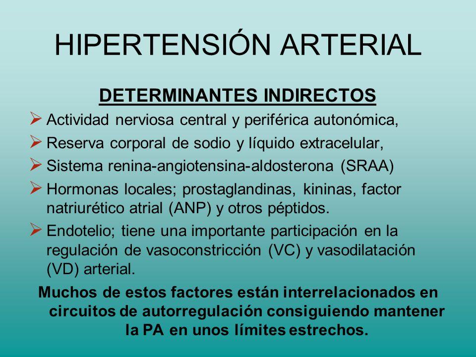 DETERMINANTES INDIRECTOS Actividad nerviosa central y periférica autonómica, Reserva corporal de sodio y líquido extracelular, Sistema renina-angioten