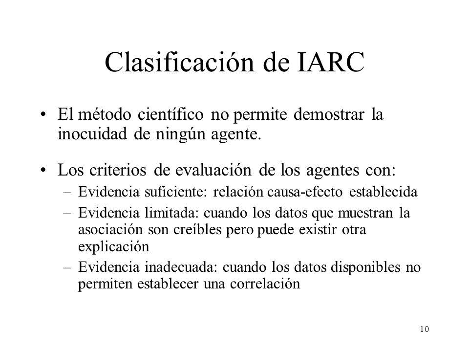 10 Clasificación de IARC El método científico no permite demostrar la inocuidad de ningún agente. Los criterios de evaluación de los agentes con: –Evi