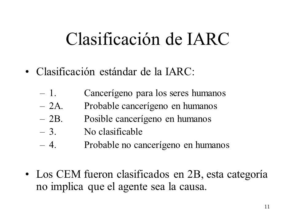 11 Clasificación de IARC Clasificación estándar de la IARC: –1.Cancerígeno para los seres humanos –2A.Probable cancerígeno en humanos –2B.Posible canc
