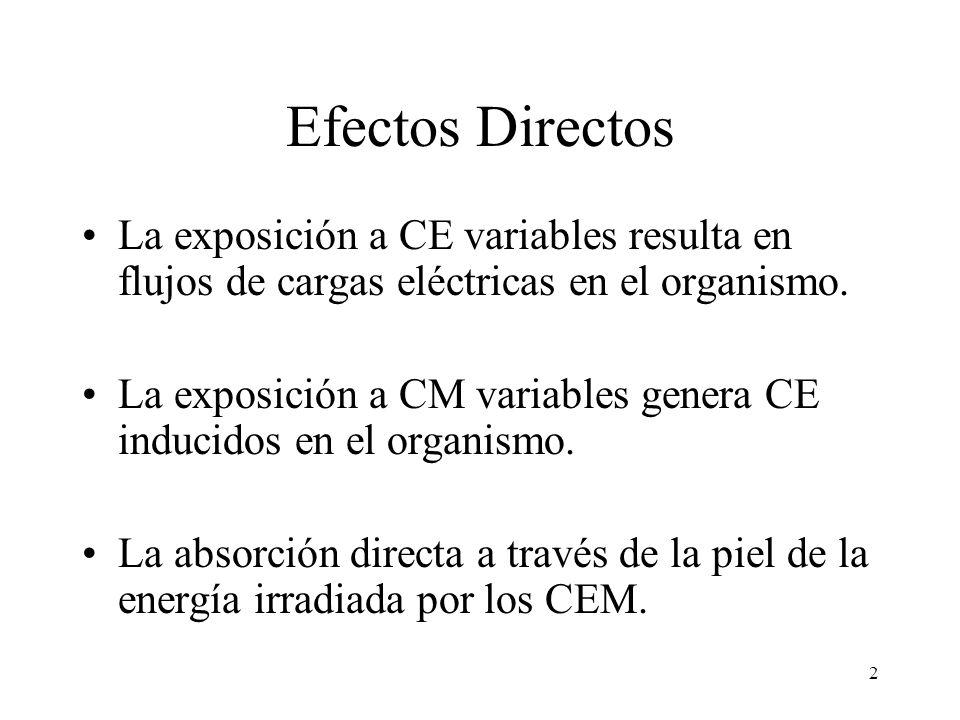 2 Efectos Directos La exposición a CE variables resulta en flujos de cargas eléctricas en el organismo. La exposición a CM variables genera CE inducid