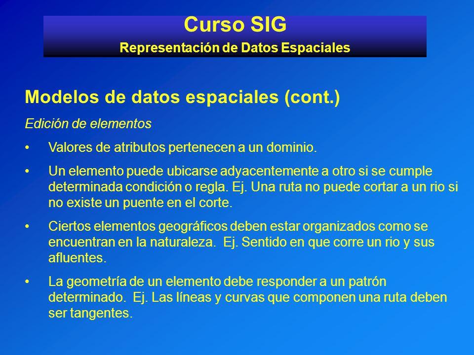 Modelos de datos espaciales (cont.) Edición de elementos Valores de atributos pertenecen a un dominio. Un elemento puede ubicarse adyacentemente a otr