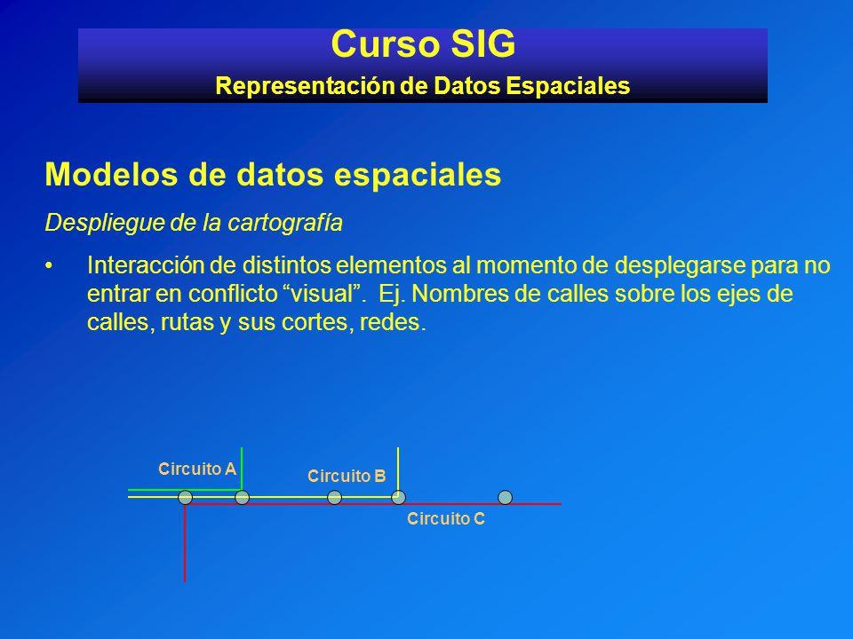 Modelos de datos espaciales Despliegue de la cartografía Interacción de distintos elementos al momento de desplegarse para no entrar en conflicto visu