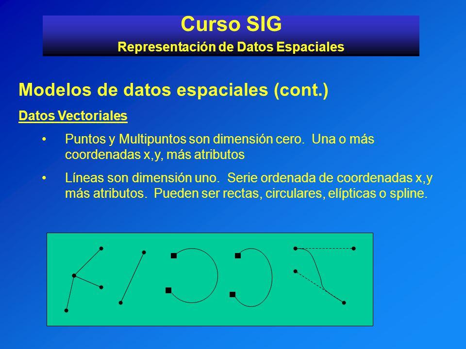 Modelos de datos espaciales (cont.) Datos Vectoriales Puntos y Multipuntos son dimensión cero. Una o más coordenadas x,y, más atributos Líneas son dim