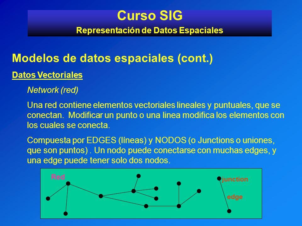 Modelos de datos espaciales (cont.) Datos Vectoriales Network (red) Una red contiene elementos vectoriales lineales y puntuales, que se conectan. Modi