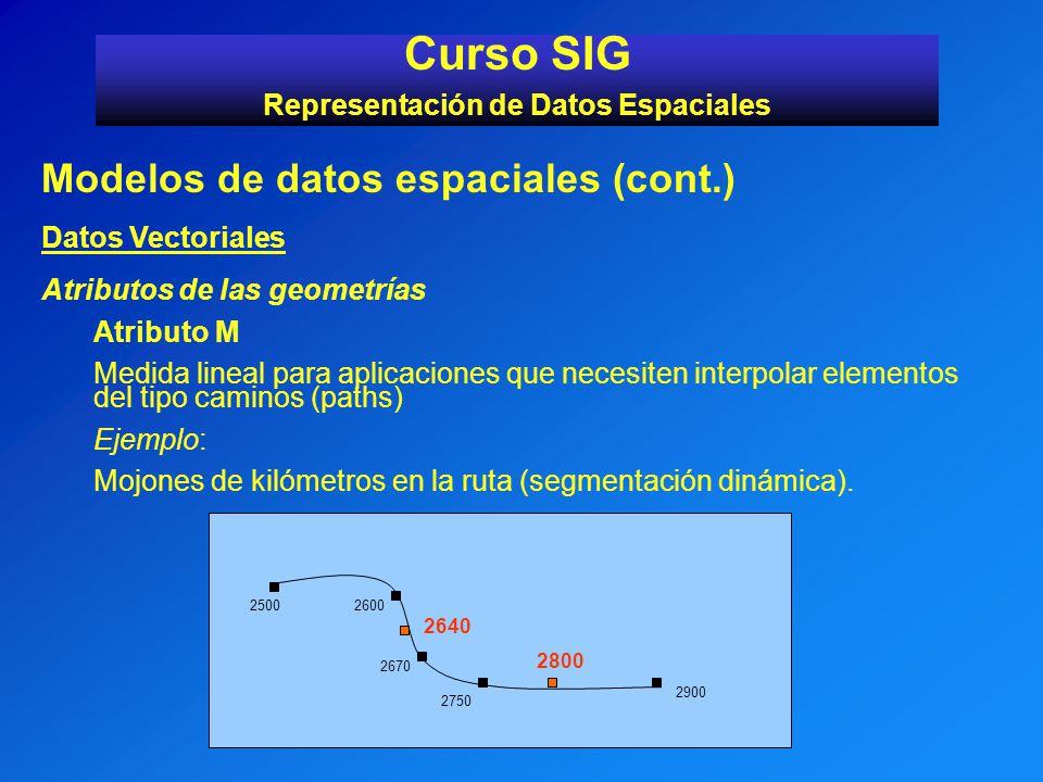 Modelos de datos espaciales (cont.) Datos Vectoriales Atributos de las geometrías Atributo M Medida lineal para aplicaciones que necesiten interpolar