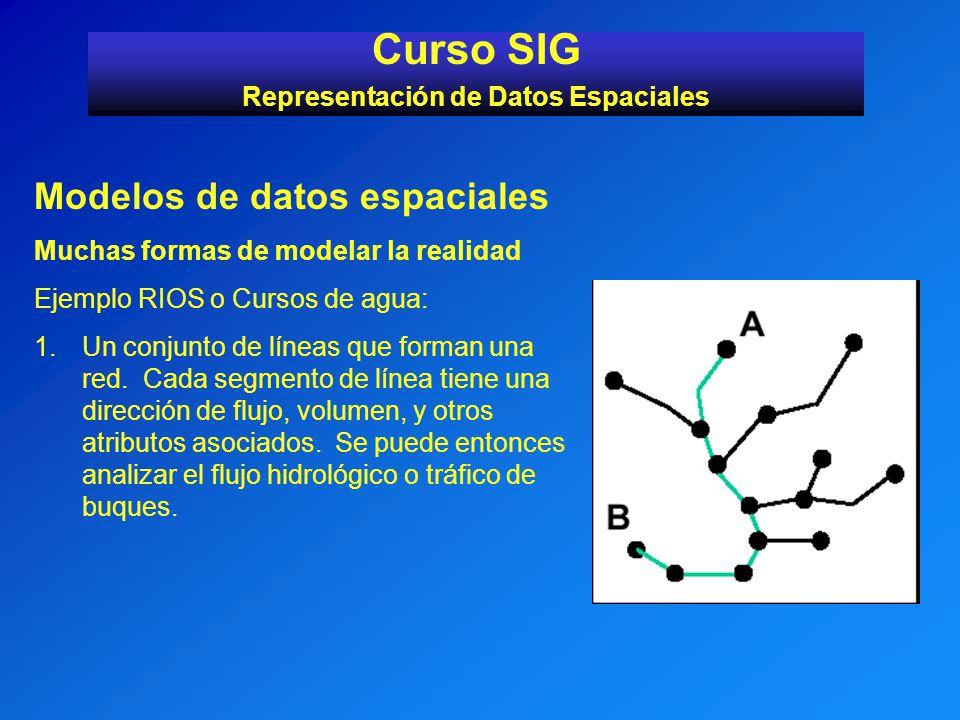 Modelos de datos espaciales Muchas formas de modelar la realidad Ejemplo RIOS o Cursos de agua: 1.Un conjunto de líneas que forman una red. Cada segme