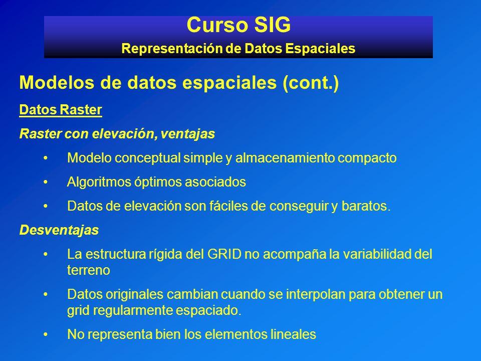Modelos de datos espaciales (cont.) Datos Raster Raster con elevación, ventajas Modelo conceptual simple y almacenamiento compacto Algoritmos óptimos