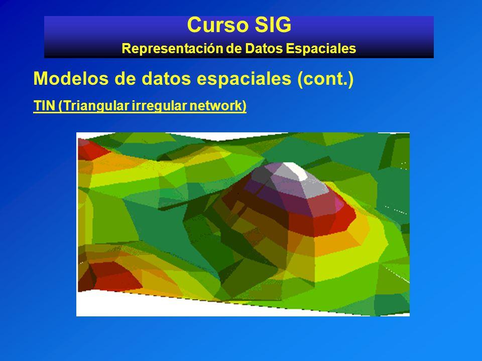 Curso SIG Representación de Datos Espaciales Modelos de datos espaciales (cont.) TIN (Triangular irregular network)