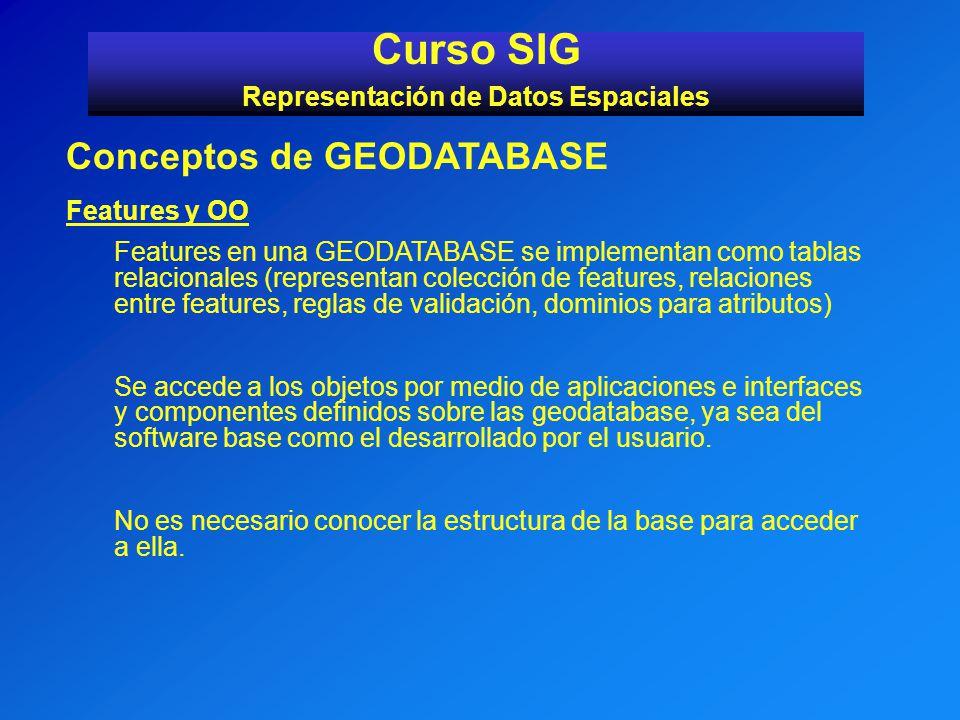 Curso SIG Representación de Datos Espaciales Conceptos de GEODATABASE Features y OO Features en una GEODATABASE se implementan como tablas relacionale