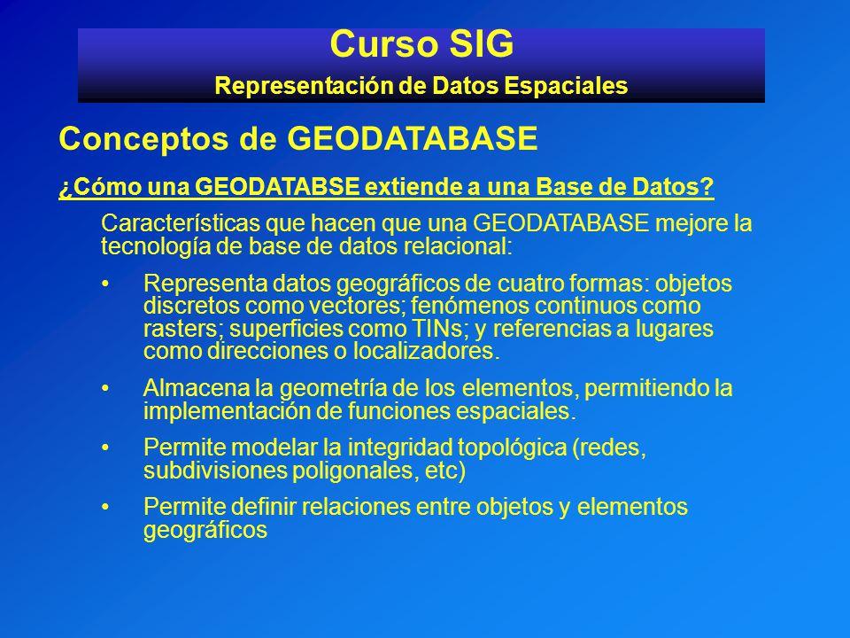 Curso SIG Representación de Datos Espaciales Conceptos de GEODATABASE ¿Cómo una GEODATABSE extiende a una Base de Datos? Características que hacen que