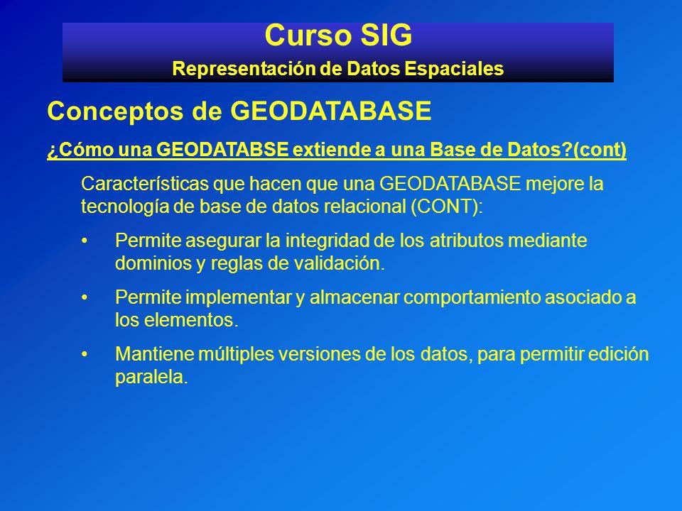 Curso SIG Representación de Datos Espaciales Conceptos de GEODATABASE ¿Cómo una GEODATABSE extiende a una Base de Datos?(cont) Características que hac