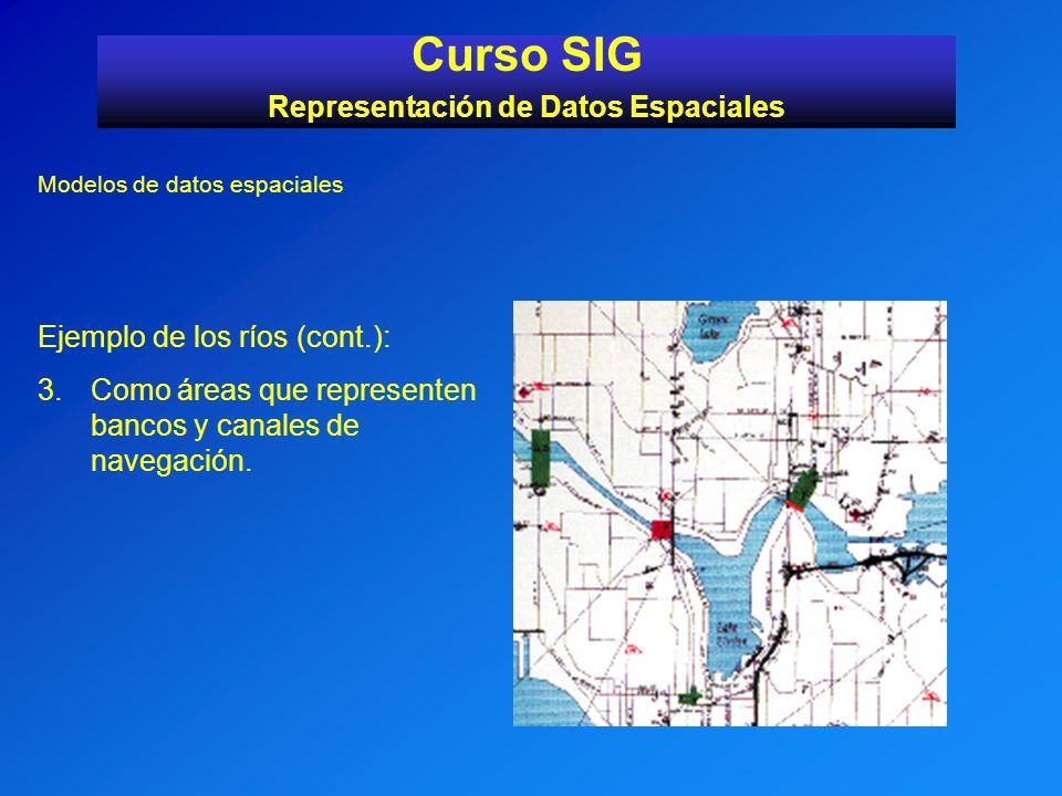 Modelos de datos espaciales Curso SIG Representación de Datos Espaciales Ejemplo de los ríos (cont.): 3.Como áreas que representen bancos y canales de