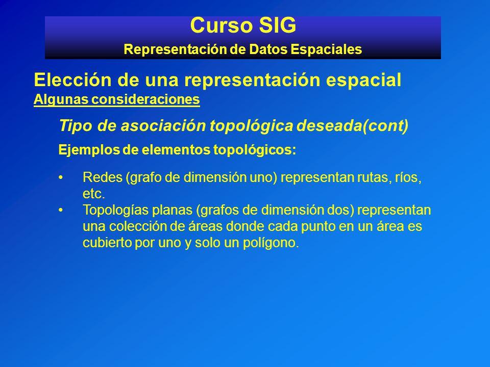 Curso SIG Representación de Datos Espaciales Elección de una representación espacial Algunas consideraciones Tipo de asociación topológica deseada(con