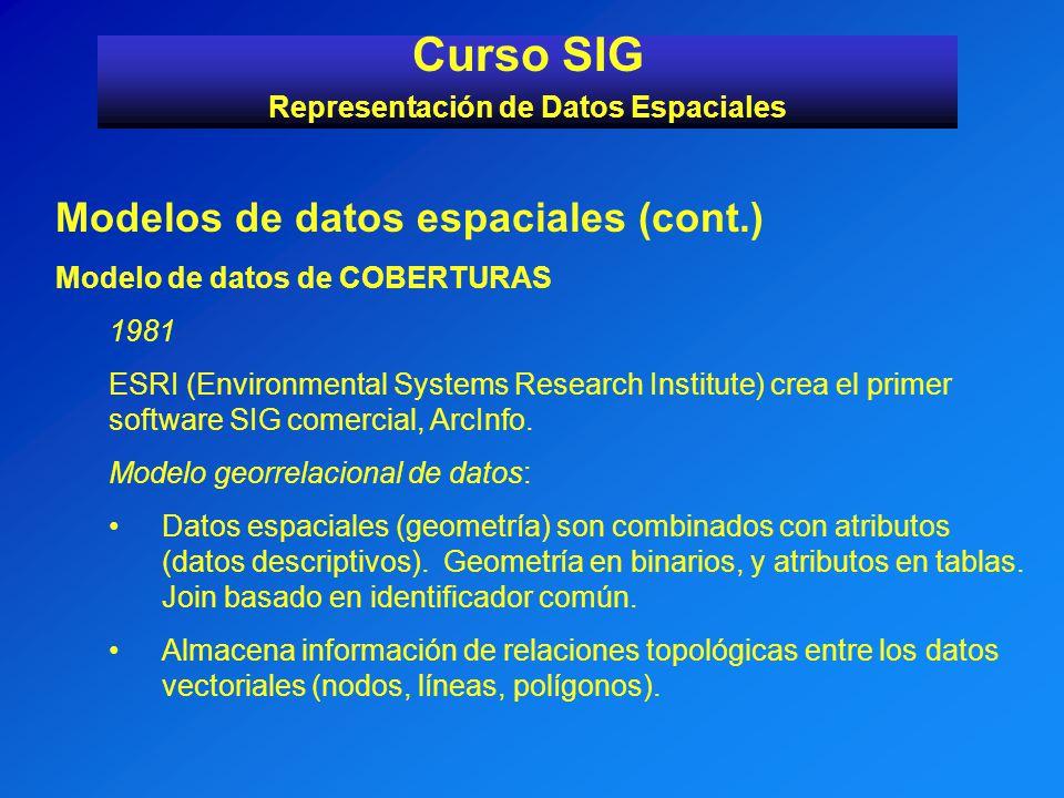 Modelos de datos espaciales (cont.) Modelo de datos de COBERTURAS 1981 ESRI (Environmental Systems Research Institute) crea el primer software SIG com