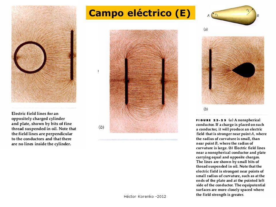 5 Facultad de Ciencias BQ-202 –Repartido Nº 2 - CAMPO Y POTENCIAL ELÉCTRICO, EQUIPOTENCIALES Héctor Korenko -2012 Potencial eléctrico (V) Carga q se desplaza desde A a B por una curva C en el espacio donde existe un campo eléctrico E.