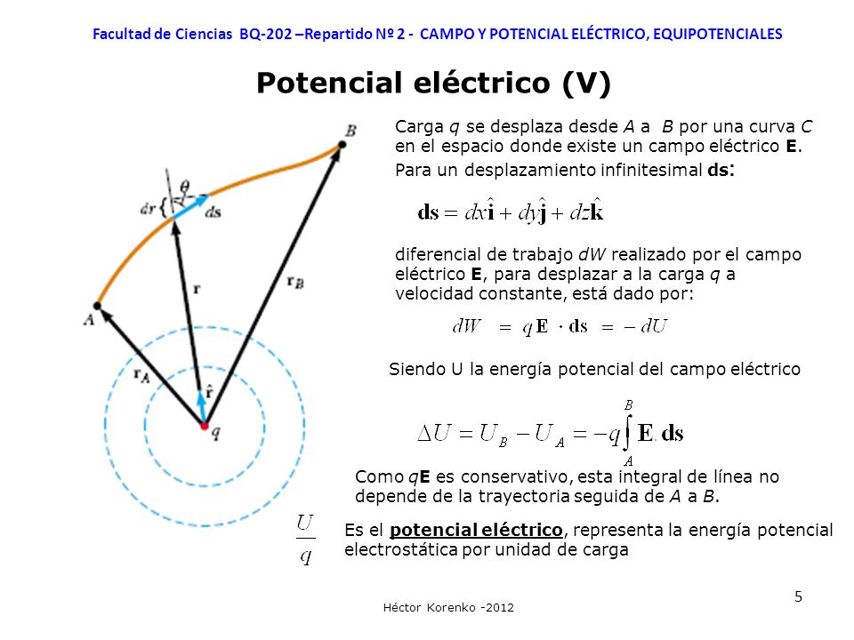 5 Facultad de Ciencias BQ-202 –Repartido Nº 2 - CAMPO Y POTENCIAL ELÉCTRICO, EQUIPOTENCIALES Héctor Korenko -2012 Potencial eléctrico (V) Carga q se d