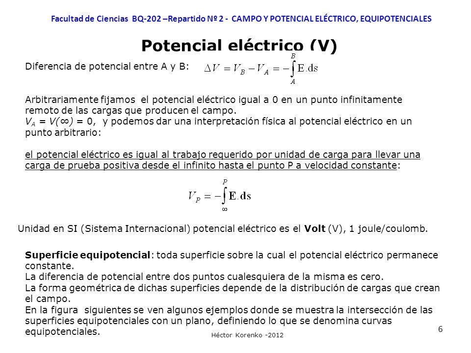 6 Facultad de Ciencias BQ-202 –Repartido Nº 2 - CAMPO Y POTENCIAL ELÉCTRICO, EQUIPOTENCIALES Héctor Korenko -2012 Potencial eléctrico (V) Diferencia d