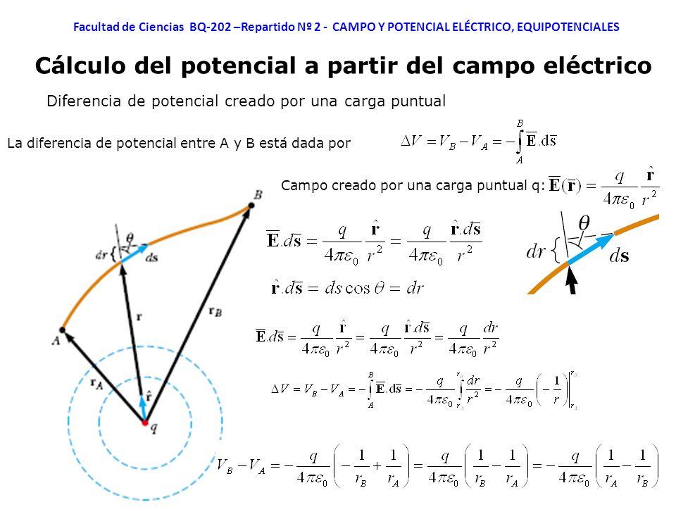 7 Facultad de Ciencias BQ-202 –Repartido Nº 2 - CAMPO Y POTENCIAL ELÉCTRICO, EQUIPOTENCIALES Héctor Korenko -2012 Cálculo del potencial a partir del c
