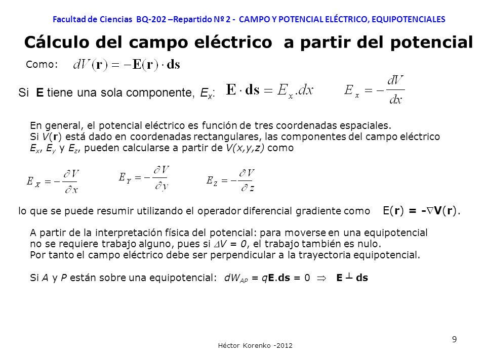 9 Facultad de Ciencias BQ-202 –Repartido Nº 2 - CAMPO Y POTENCIAL ELÉCTRICO, EQUIPOTENCIALES Héctor Korenko -2012 Cálculo del campo eléctrico a partir