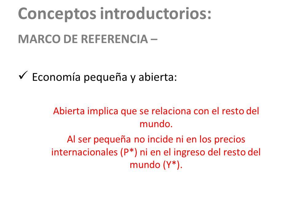 Conceptos introductorios: MARCO DE REFERENCIA – Economía pequeña y abierta: Abierta implica que se relaciona con el resto del mundo. Al ser pequeña no