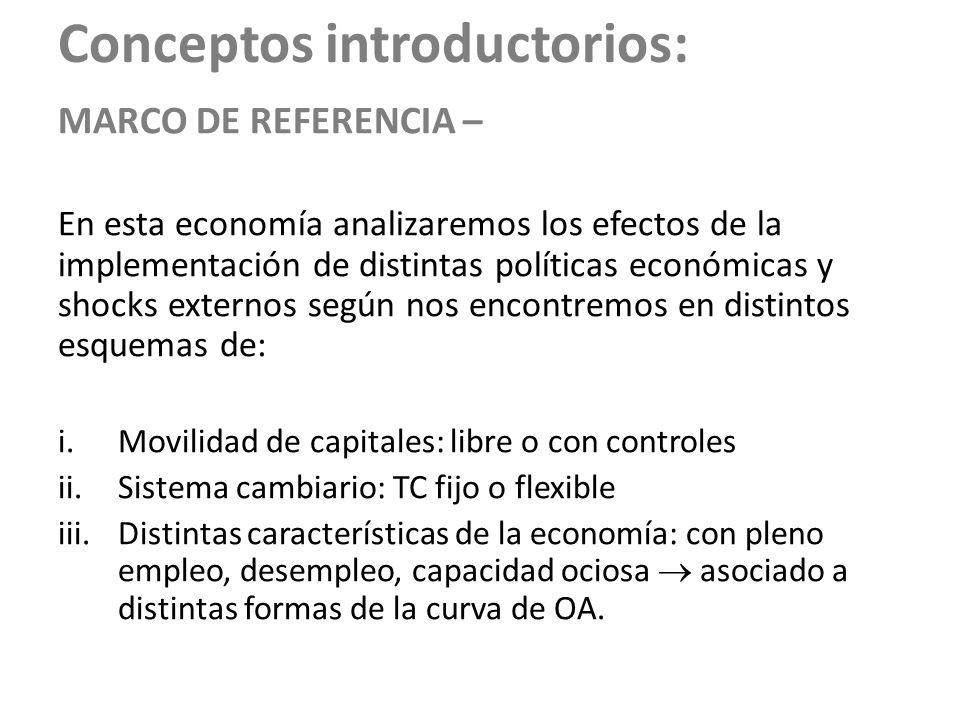 Conceptos introductorios: MARCO DE REFERENCIA – En esta economía analizaremos los efectos de la implementación de distintas políticas económicas y sho