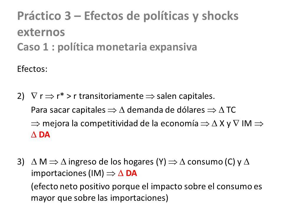 Práctico 3 – Efectos de políticas y shocks externos Caso 1 : política monetaria expansiva Efectos: 2) r r* > r transitoriamente salen capitales. Para