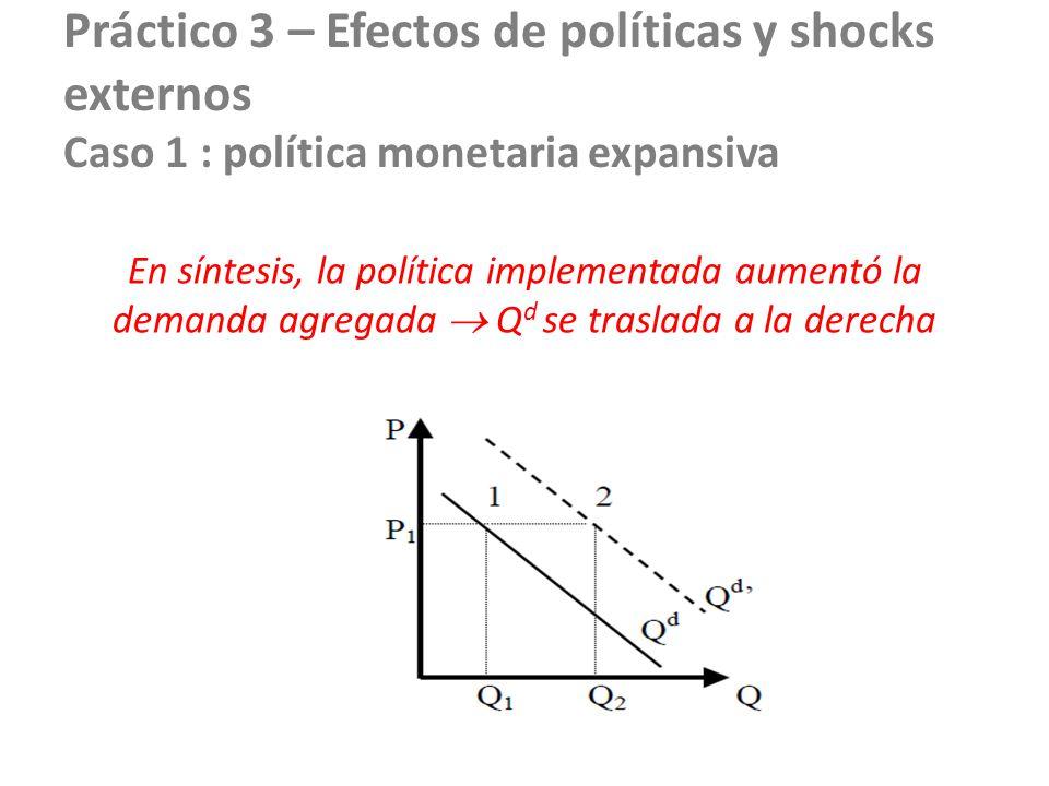 Práctico 3 – Efectos de políticas y shocks externos Caso 1 : política monetaria expansiva En síntesis, la política implementada aumentó la demanda agr
