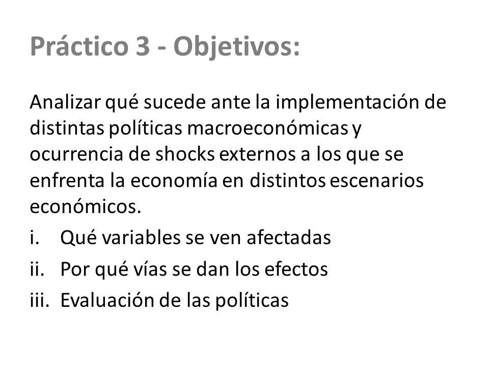 Práctico 3 - Objetivos: Analizar qué sucede ante la implementación de distintas políticas macroeconómicas y ocurrencia de shocks externos a los que se
